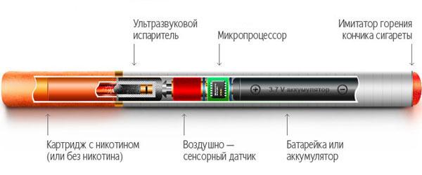 Схема электронной сигареты